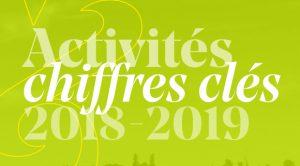 Rapport d'activités Terres du Sud 2018 2019